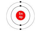 abm innovations - abm products inc. atomic diagram of beryllium atomic diagram for calcium